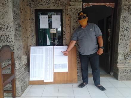 Daftar Penerima Bantuan Langsung Tunai Dana Desa (BLT-DD)
